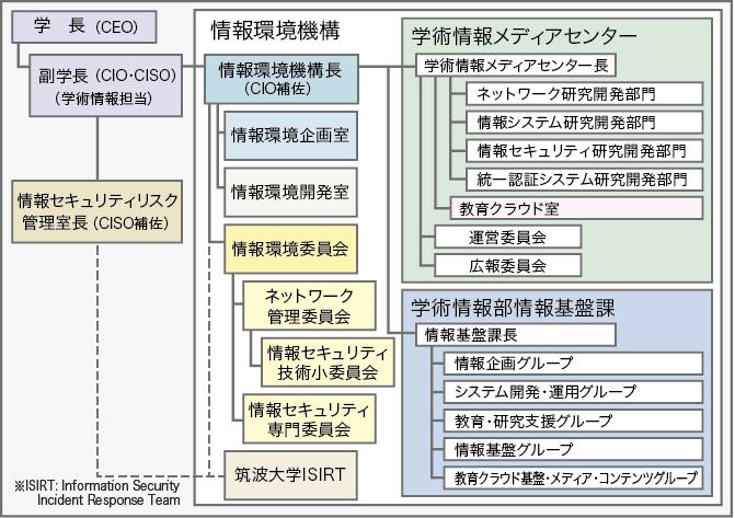 accc-org
